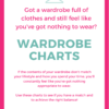 Wardrobe charts